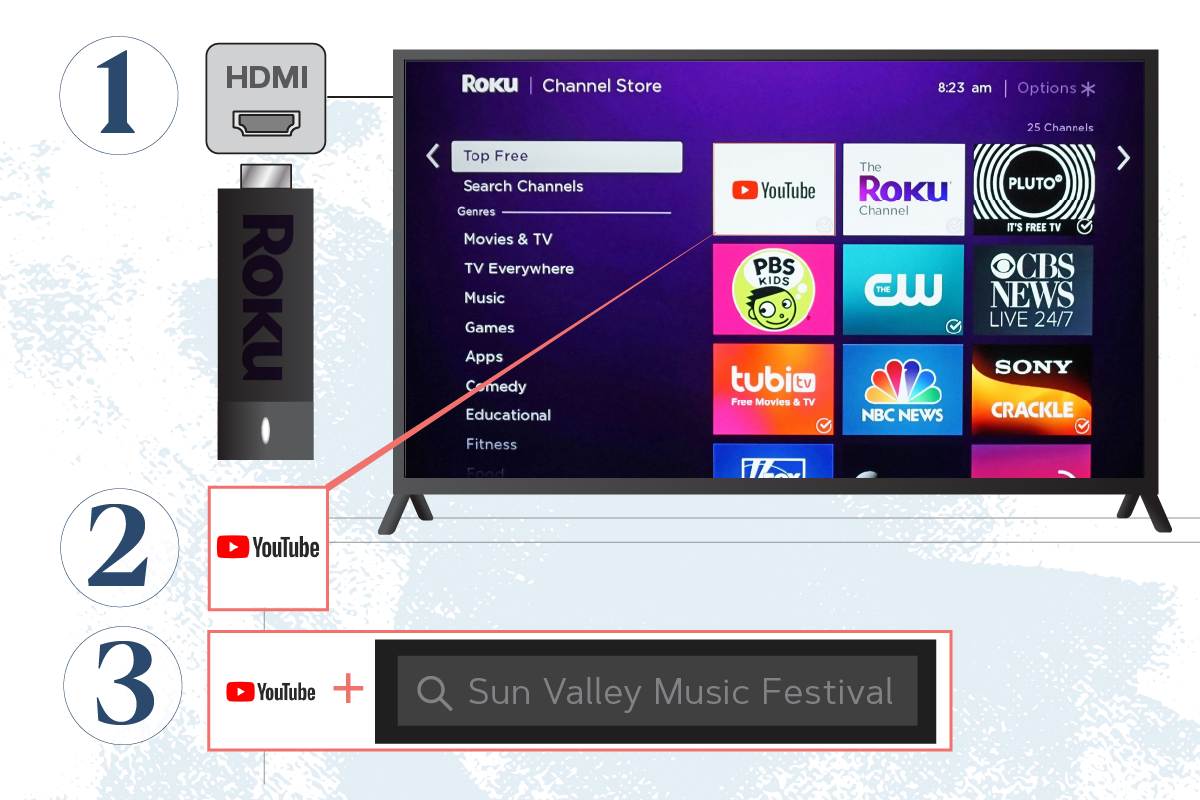 Use YouTube on Roku to find the concerts